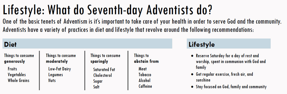 Vegetarian Dietary Patterns and Mortality in Adventist ...